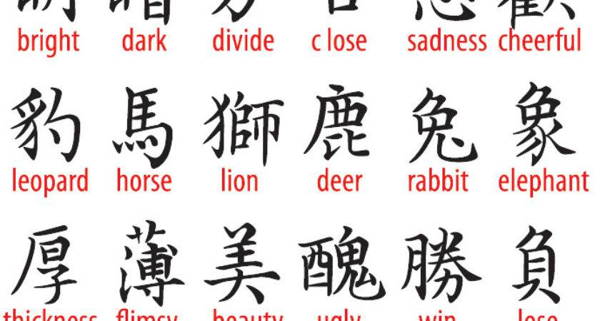Chinese Tattoo Symbols Most Popular Characters