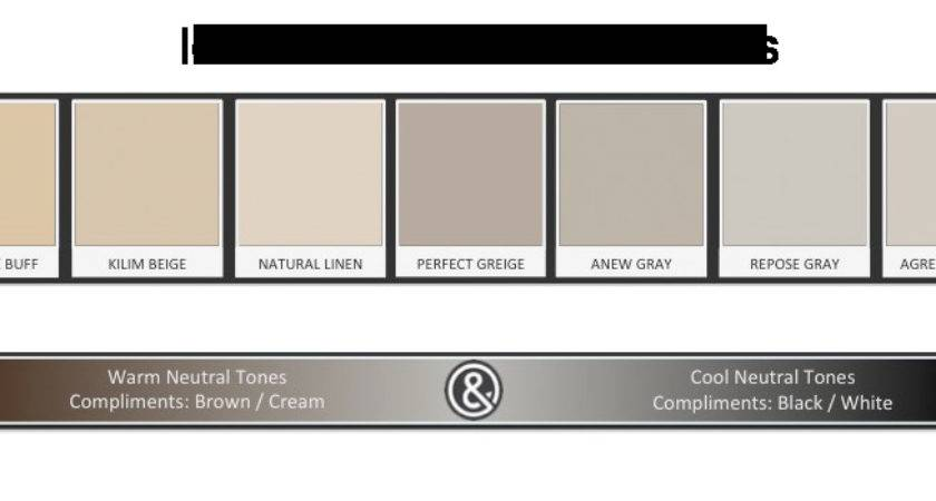 Good Paint Colors Selling Home Interior