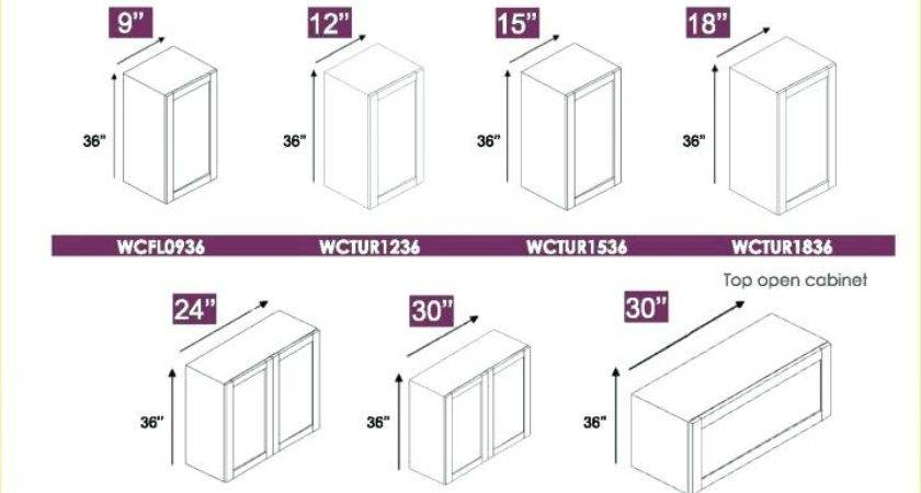 Kitchen Cabinet Sizes Chart Axiomseducation
