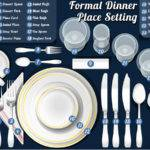 Tips Perfect Formal Table Setting