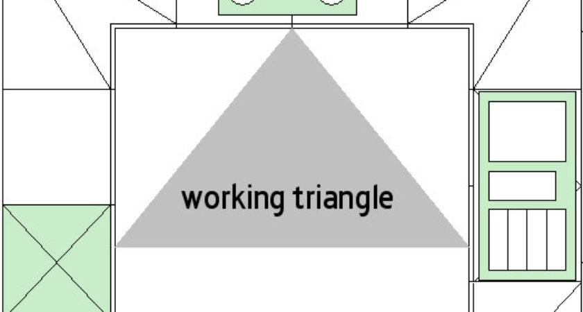 Triangle Quotes